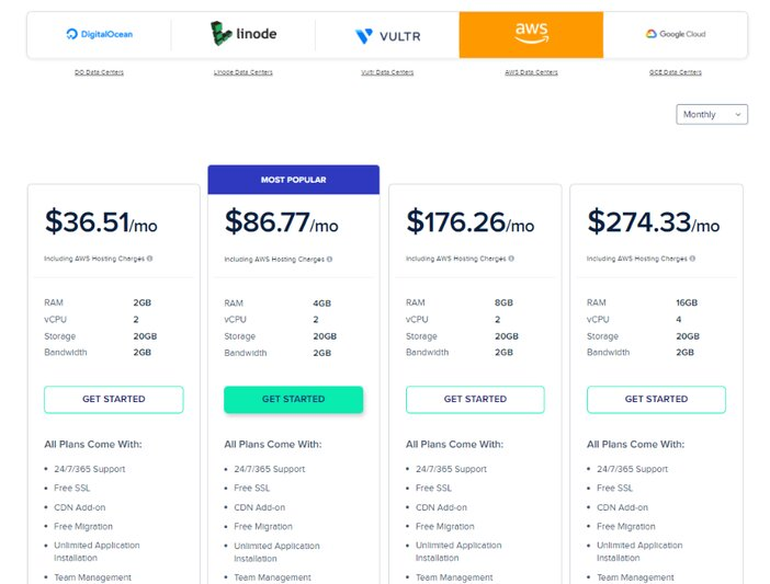 Cloudways-Hosting-Pricing-Plan-For-AWS-Data-Center-Tosinajy
