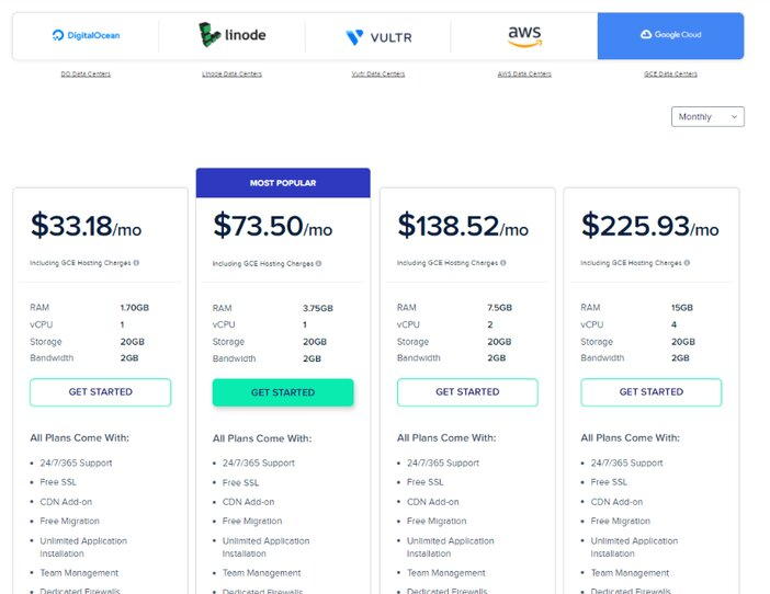 Cloudways-Hosting-Pricing-Plan-For-Google-Cloud-Data-Center-Tosinajy